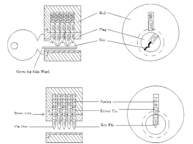 2014-05-08 16-18-24 Руководство MIT по открыванию замков отмычкой.doc - otmychka.pdf - Mozilla Firefox
