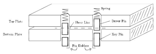 2014-05-08 16-19-58 Руководство MIT по открыванию замков отмычкой.doc - otmychka.pdf - Mozilla Firefox