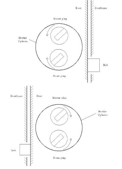 2014-05-08 16-34-25 Руководство MIT по открыванию замков отмычкой.doc - otmychka.pdf - Mozilla Firefox