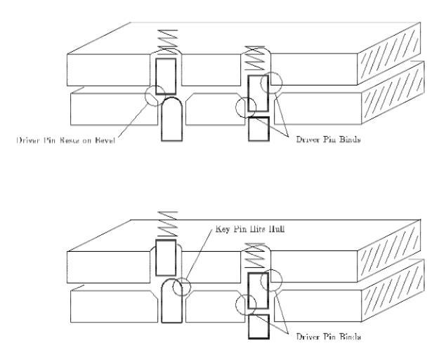 2014-05-08 16-39-00 Руководство MIT по открыванию замков отмычкой.doc - otmychka.pdf - Mozilla Firefox