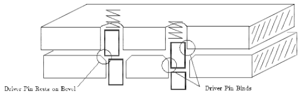 2014-05-08 16-40-10 Руководство MIT по открыванию замков отмычкой.doc - otmychka.pdf - Mozilla Firefox