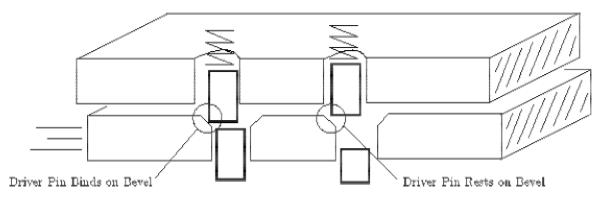 2014-05-08 16-40-24 Руководство MIT по открыванию замков отмычкой.doc - otmychka.pdf - Mozilla Firefox