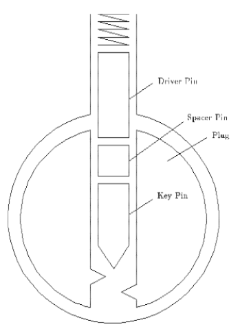 2014-05-08 16-42-55 Руководство MIT по открыванию замков отмычкой.doc - otmychka.pdf - Mozilla Firefox