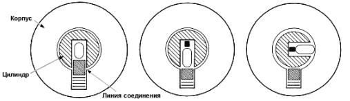 2014-05-08 16-50-41 Руководство MIT по открыванию замков отмычкой.doc - otmychka.pdf - Mozilla Firefox