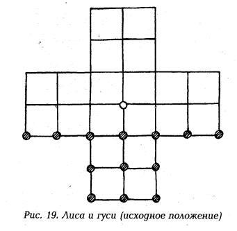 рис 19