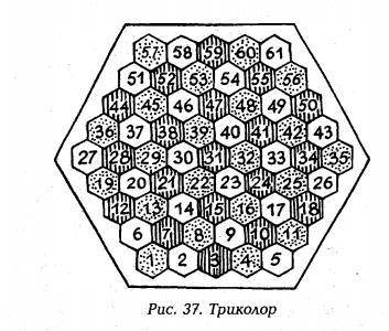 рис 37