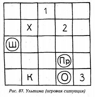 рис 87