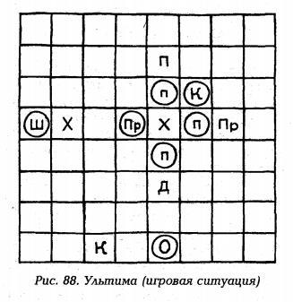 рис 88